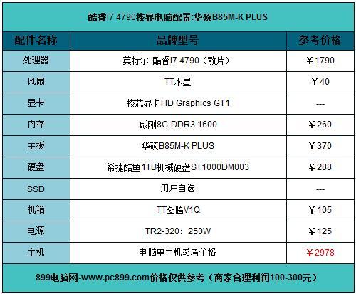 3000元电脑配置单: 酷睿i7-4790+华硕B85M-K PLUS+8G+1TB
