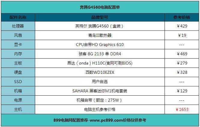 2017年DNF配置推荐 dnf20人安图恩副本不卡电脑配置