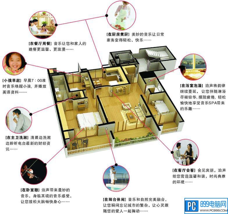 分享智能家居系统功能的方方面面