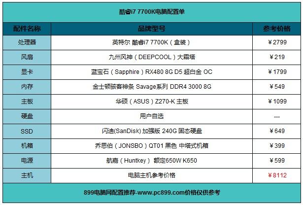 8112元游戏主机 i7 7700k配RX480 8G