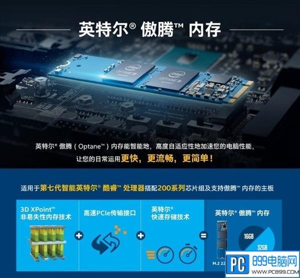 "16G的Intel""U盘""居然卖379元!测完拜服:傲腾真神油"