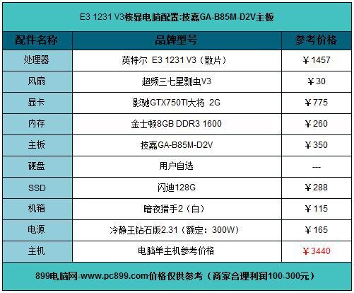 3440元电脑配置单:至强E3 1231 V3+技嘉B85M-D2V+影驰GTX750TI大将