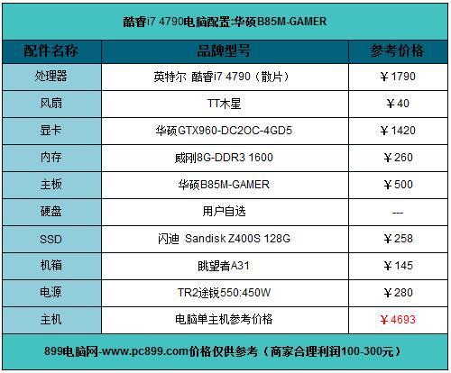 4693元电脑配置单: 酷睿i7-4790+华硕B85M-GAMER+华硕GTX960