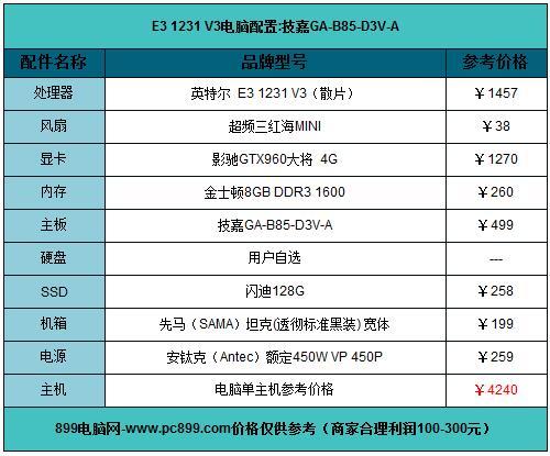 4240元电脑配置单:至强E3 1231 V3+技嘉B85-D3V-A+影驰GTX960大将