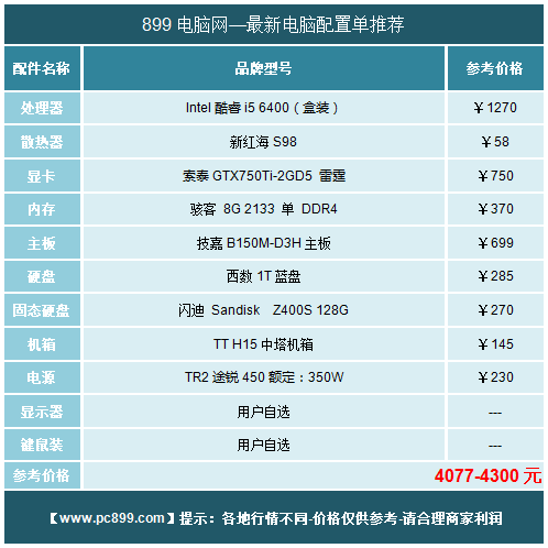 Skylake平台最新i5系列搭配N卡游戏电脑配置推荐